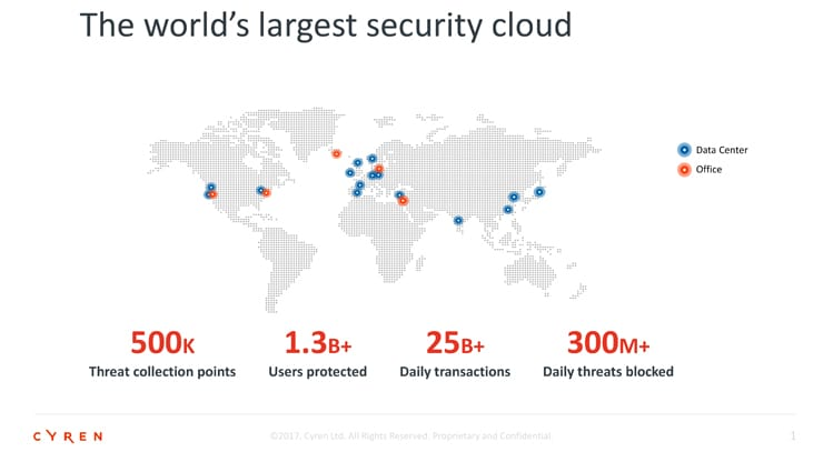 Cyren worldwide cloud security graphic