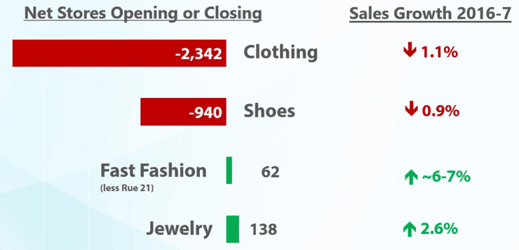 Screenshot of fast fashion disruption statistics