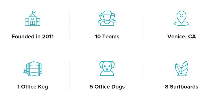 Screenshot of StackCommerce company culture