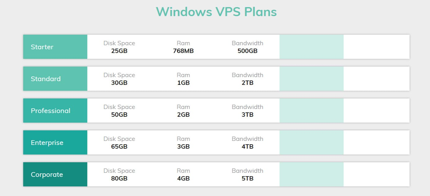 Screenshot of Windows VPS plans