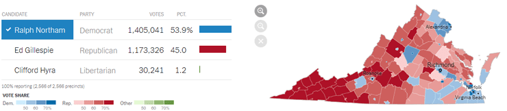 Screenshot of 2017 Virginia election results
