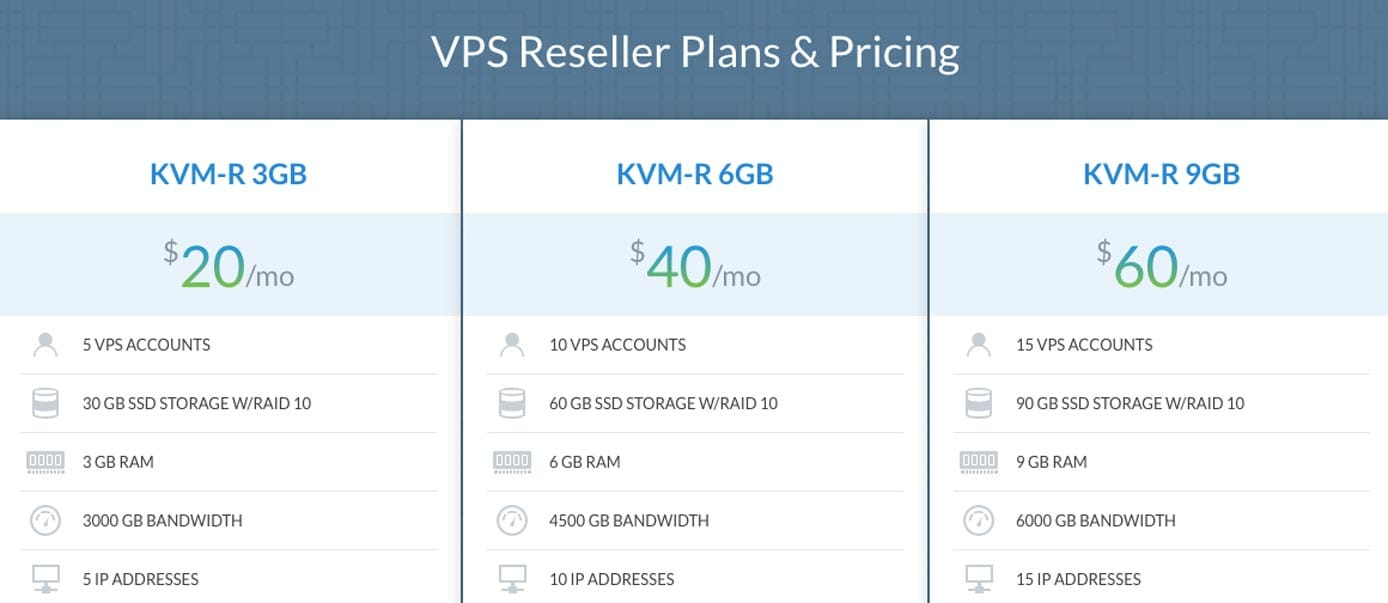 Screenshot of IO Zoom reseller VPS pricing tables