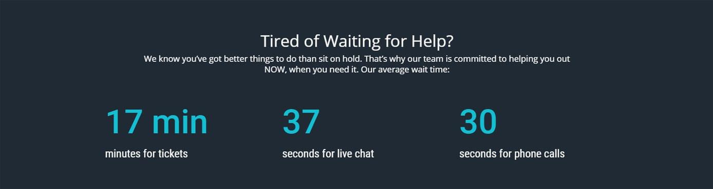 Average wait time breakdown