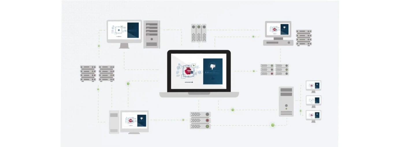 Diagram of threat mitigation solutions