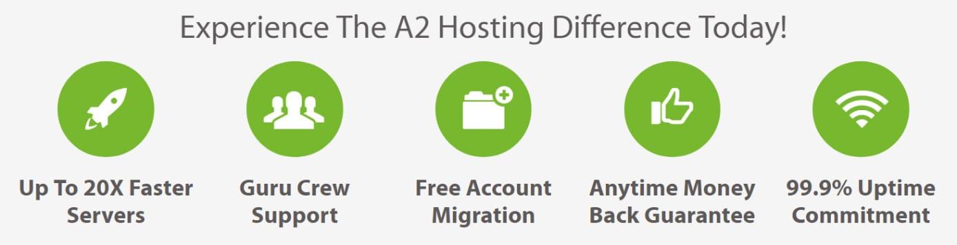 Screenshot of A2 Hosting offerings