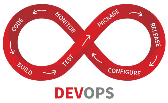 Screenshot of DevOps graphic