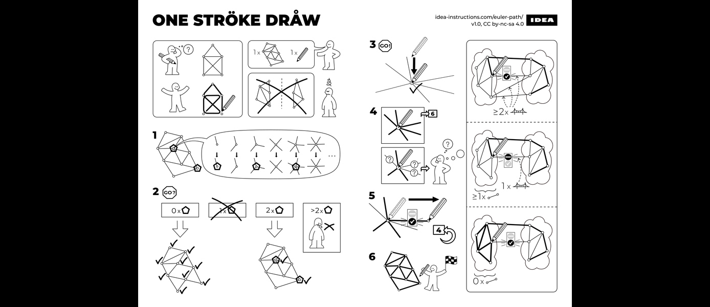 IDEA's One Ströke Dråw instruction sheet