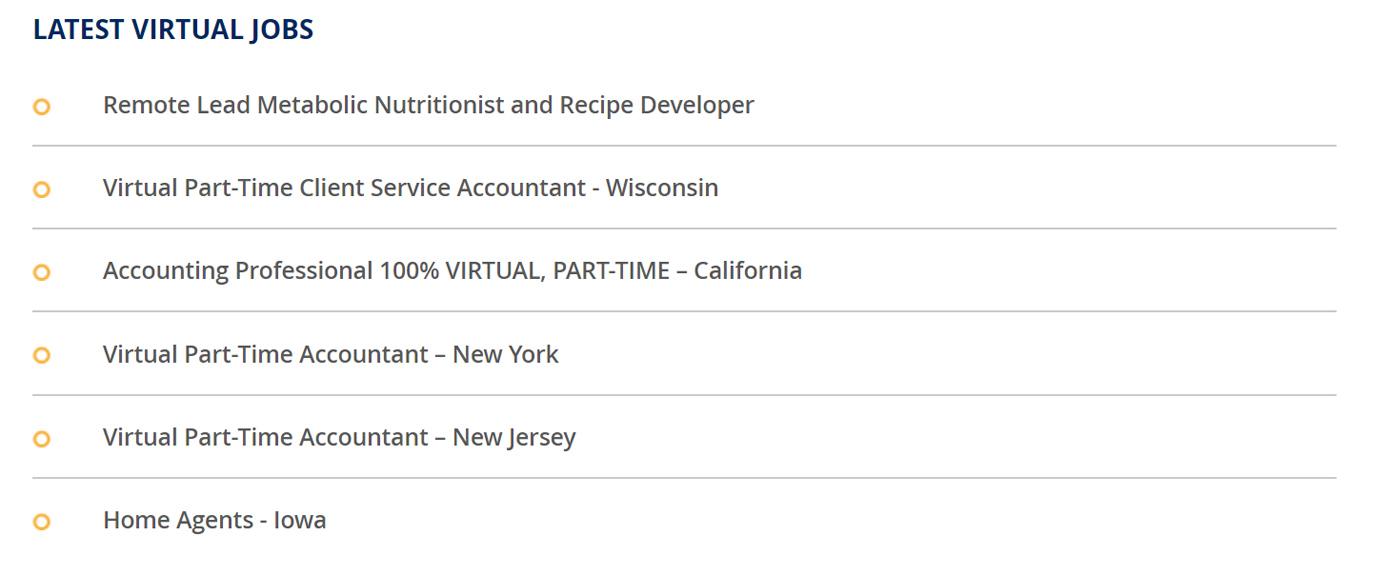 Recent job posts