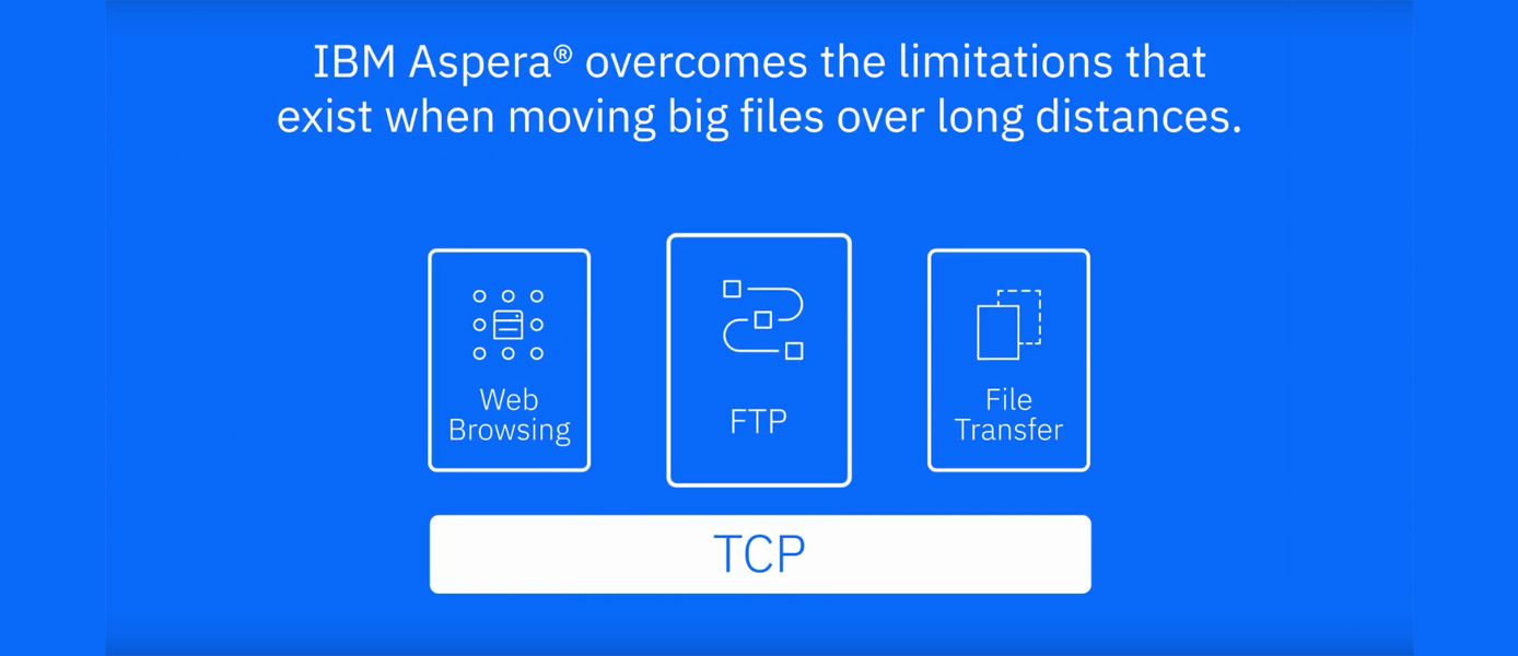 IBM Aspera overcomes limitations