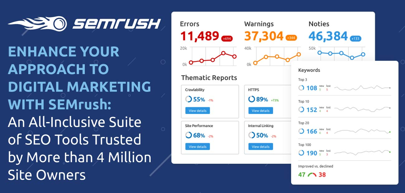 All About Tools Like Semrush